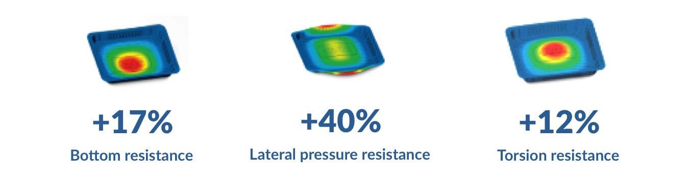 Contenitori in alluminio e coperchi Stress analysis